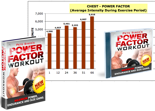 Complete Power Factor Workout - Power, Endurance and Size Gains edition