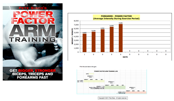 Complete Power Factor Arm Training